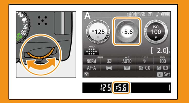How to Adjust the Aperture on a DSLR
