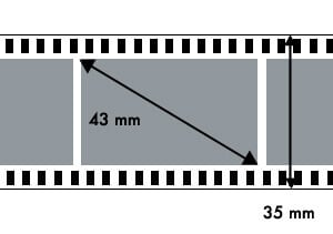 What does 35mm film measure