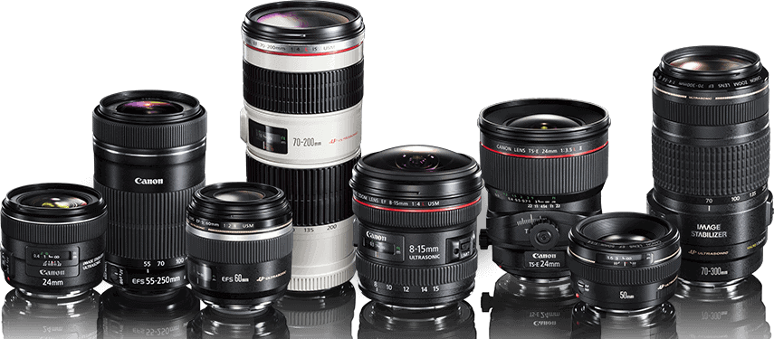 6 Types of Camera Lenses & What to Do With Them | Photography Course