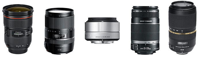 types of camera lenses explained